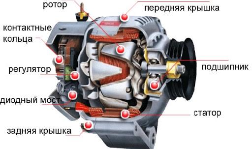 Ремонт тракторных генераторов в Киеве.